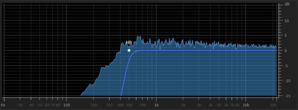 Pink Noise Frequency Response - High Pass Filter